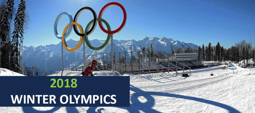 Are the Winter Olympics Sustainable?