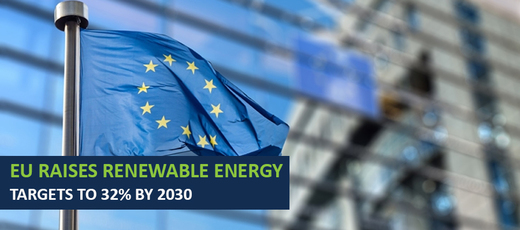 EU Raises Renewable Energy Targets to 32% by 2030