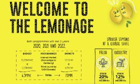 Ailimpo welcomes us to the 'Lemonage'