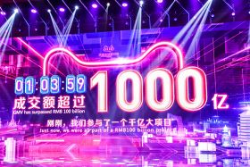 Alibaba's singles' day sets record