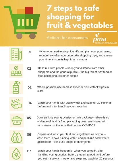 7 Steps for safe shopping