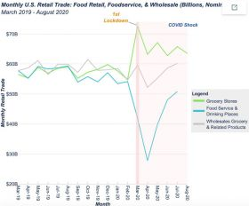 FPAA study mulls impact of Covid on tomato sales