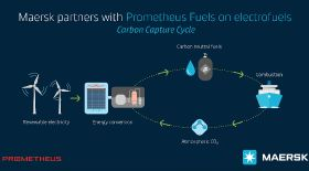 Maersk invests in electrofuels company