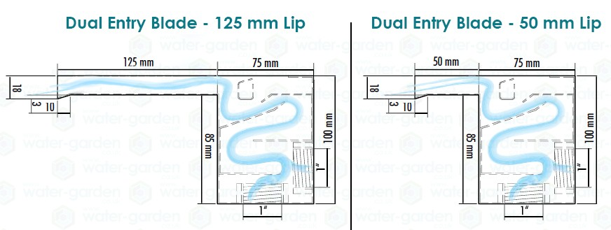 Waterblade Diagram 125mm&50mm Lip