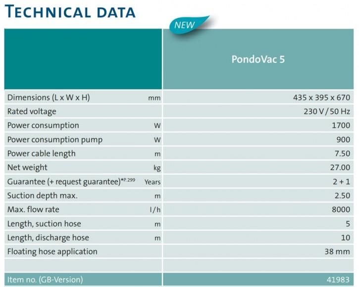 Pondovac 5 technical details