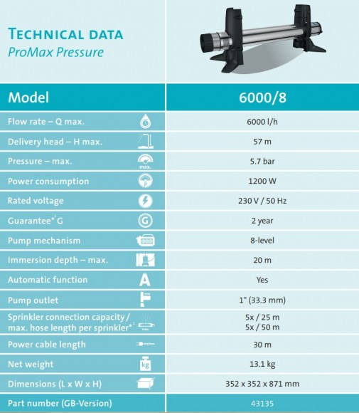 Pressure Well Technical Details