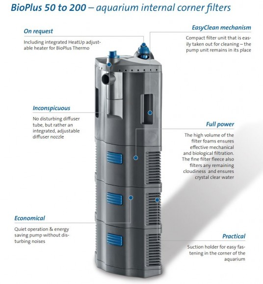 BioPlus Filter Overview