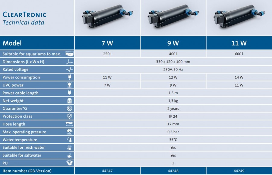 ClearTronic UV Clarifier Technical Data