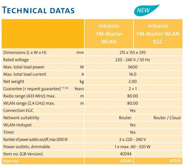 FM Master WLAN EGC Technical Data