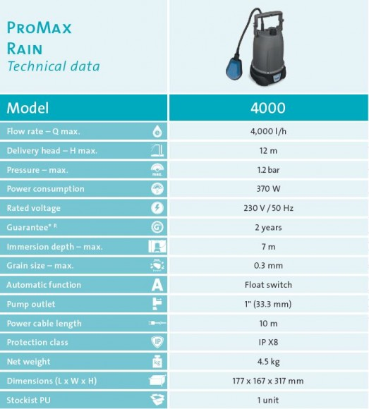 promax rain technical
