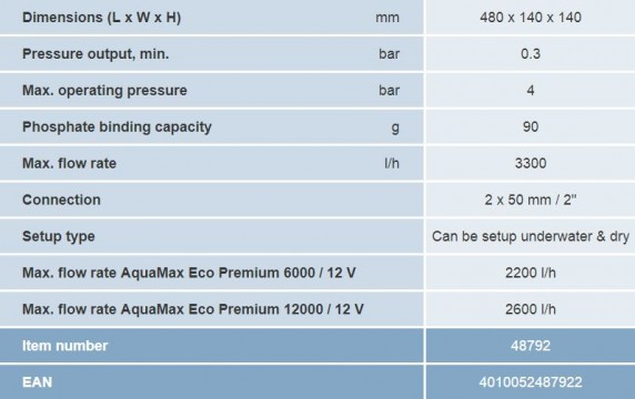 PhosLess Flow 3000 Technical Details