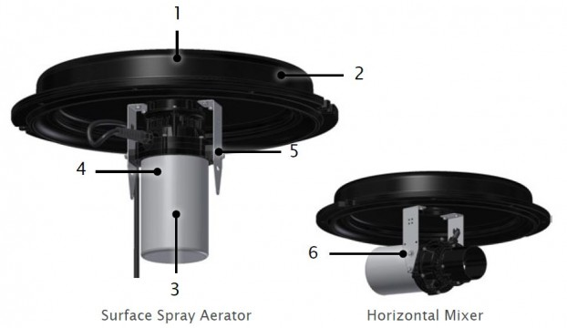 5-in-1 Mixer and Fountain configurations