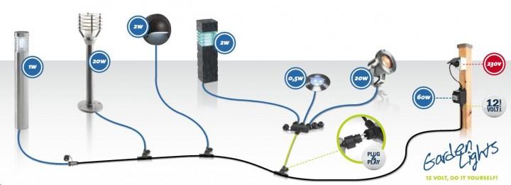 Plug and play lighting