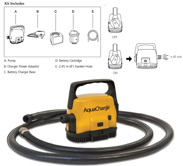 Aquacharge battery pump