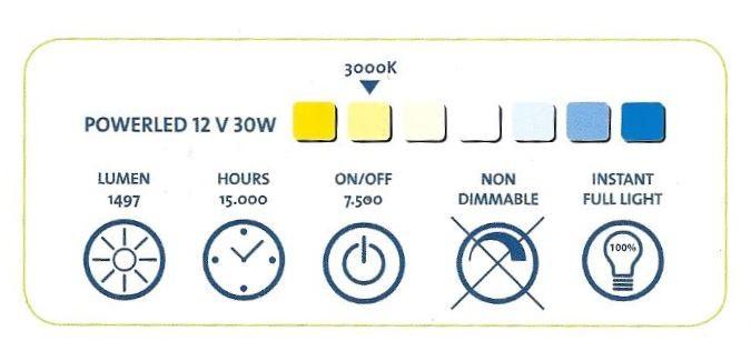 Floodlight technical