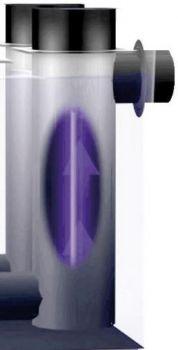 Bitron Gravity 55 Watt UVC