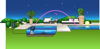 Rainbow Star Jumping Jet Master Set
