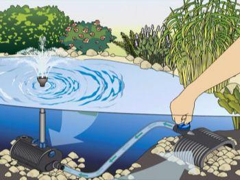 Aquarius Fountain Set 4000