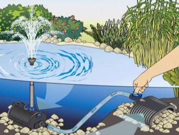 Aquarius Fountain Set 6000