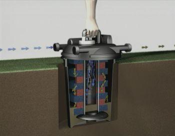Filtoclear 3000 Pressurised Pond Filter