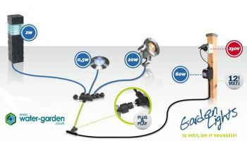 15m Cable (6 Connectors) - 150w max